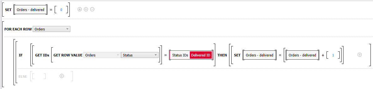 The image shows the rule increasing the value of the Orders