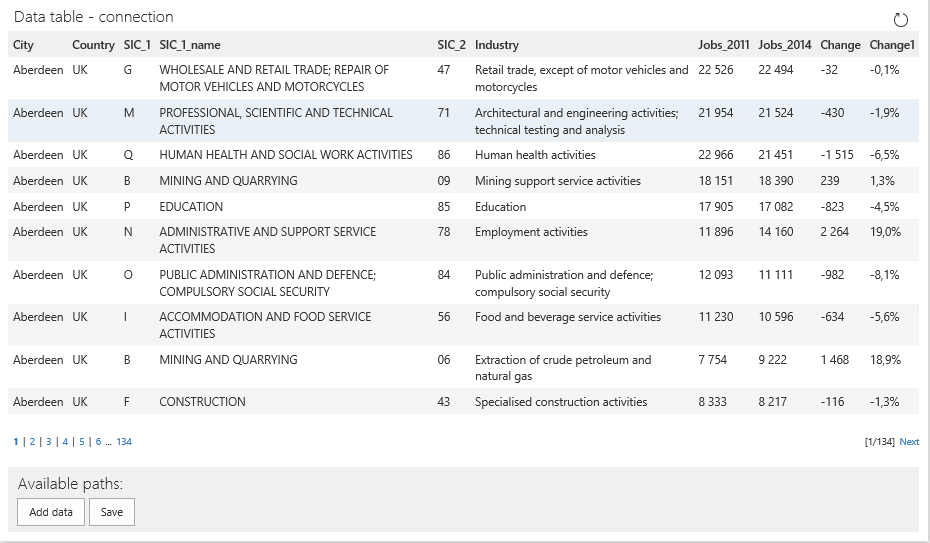 The image shows the fragment of the UK Job Change workflow form - a table presenting data